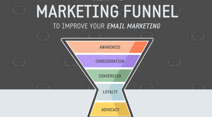 Email Marketing Funnel: Turning Subscribers into Customers