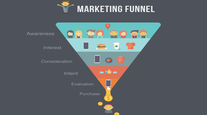 Email Marketing Has a Giant Sales Funnel