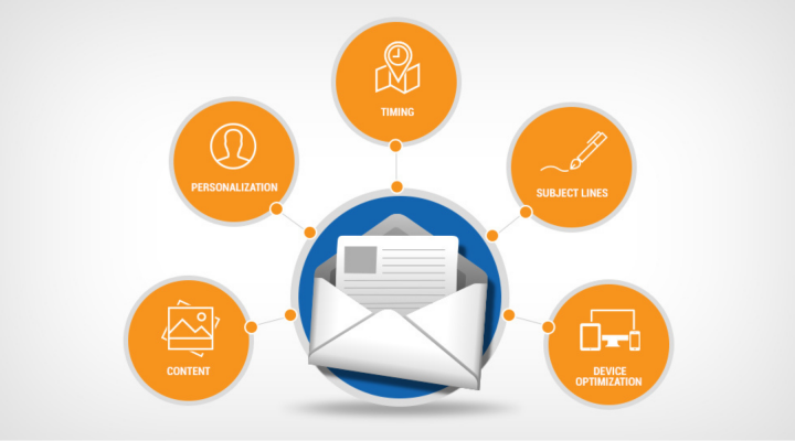 How email marketing can help you make most of your post
