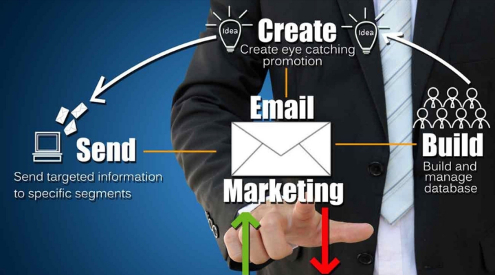 Why Relevance is the Key to Email Marketing Success