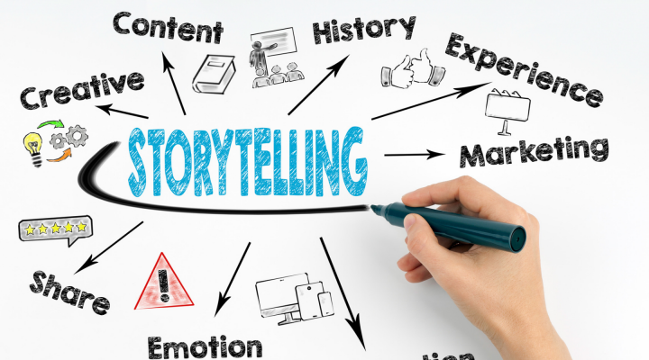Brand Storytelling in Email Marketing: Tell Today and Sell Tomorrow