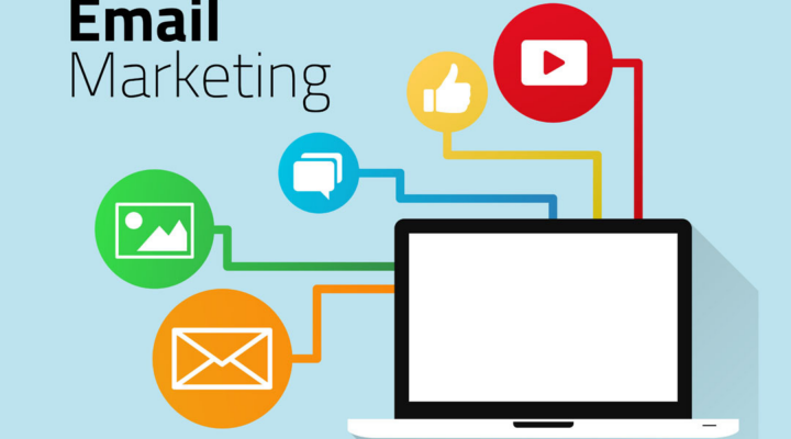 What Is ABC Of B2B Email Marketing?