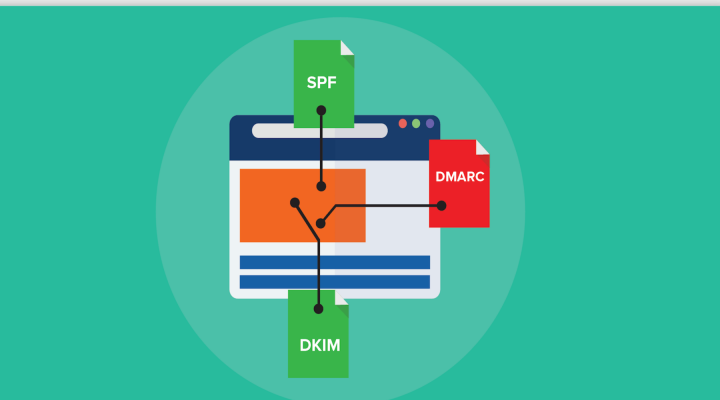 What is DMARC and What Do the Recent Changes Mean for Email Marketers?