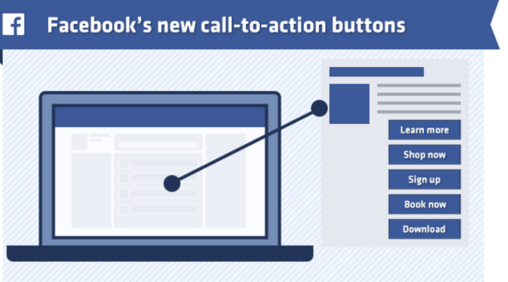 Engage Visitors With The New Facebook Call-to-Action Button